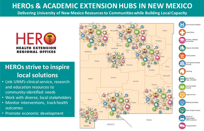 HEROs & Academic Extension Hubs in NM
