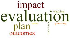 Word cloud of evaluation terms