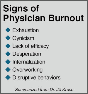 Signs of Physician Burnout