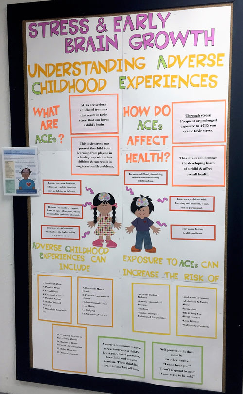 ACE bulletin board, Menominee Tribal Clinic