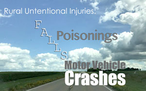 image of words related to unintentional injury