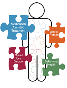 image listing opioid treatment aspects