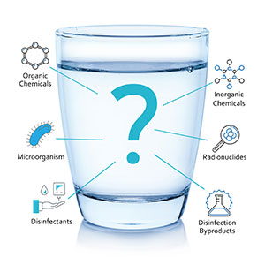 glass of water with potential contaminants identified