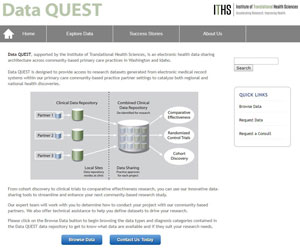 Sample of Data QUEST shareable data elements.