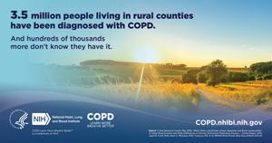 3.5 million people living in rural counties have been diagnosed with COPD