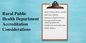 clipboard listing rural public health department accreditation considerations