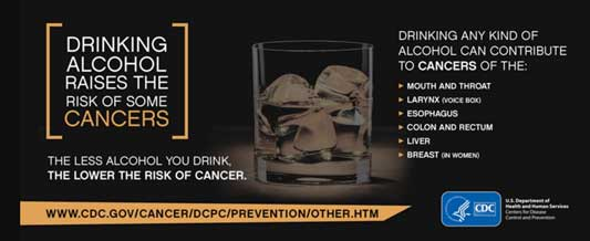 inforgraphic on cancer and alcohol