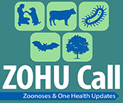 ZOHU Call graphic