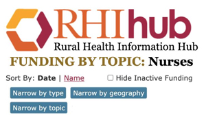 RHIHub funding by topic for nurses