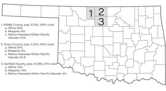 Tri-CHIO 3-county service area