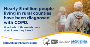 NHLBI's COPD rural prevalence rate infographic