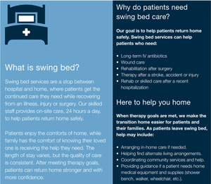 Infographic explaining what a swing bed is